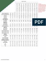 Belmullet 1981-2010 Averages R1