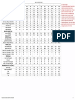 Malin Head 1981-2010 Averages R1
