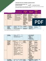 Rancangan Pembelajaran Metodologi Komunikasi Ilmiah 2014