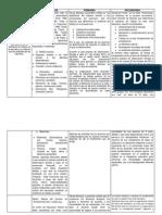 Act. 4 2do Semestre, Bloque 1 -Observación del proceso escolar