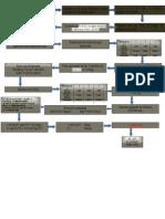 Diagrama Practica 1 Analitica