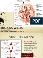 PPT Neuroanatomi Wilissi Suci