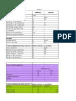 Tabla Termodinamica Tema 1-G1-Janneth