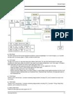Samsung PN50A550 PN58A550 SchematicDiagram [SM]