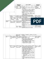Unidad de Aprendizaje N° 01 (horizontal) SJC