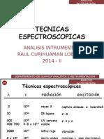 Espectroscopia Ir - 2014