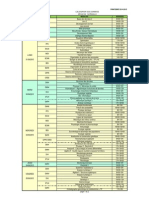 Calendrier Examen SN P15