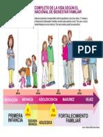 Infografía Ciclo de Vida