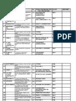 Programi Analitik 7