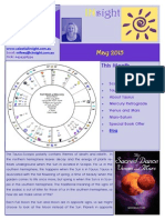 Astrological Details for the Events Occurring in May 2015 by Expert Astrologer Michele Finey at Celestial Insight