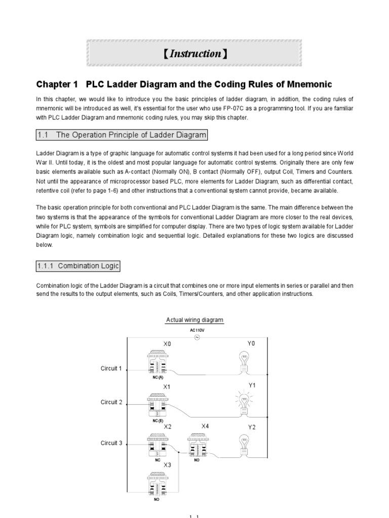 Instruc Nemonic Programmable Logic Controller Relay