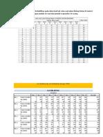 Uji Validitas Dan Uji Reliabilitas Pada Data Hasil Uji Coba Soal Ujian Biologi Kelas XI Materi Sistem Ekskresi Dengan Jumlah 10 Soal Dan Jumlah Responden 20 Orang - Copy