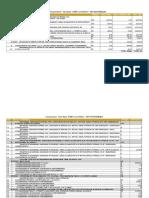 V3 - Planilha Orçamentária - Individual