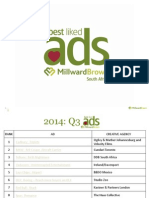 MILLWARD BROWN Best Liked Ads Q3 & Q4 2014 With Title Hyperlinks for Bizcoms-1