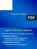 Collaboration Diagram of Student Registration System