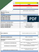 Directorio de Emergencias 15 de Abril 2015