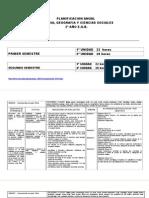 8.- Planificacion Anual Historia 2basico