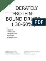 Moderately Protein Bound Drugs