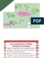 Les Connecteurs Logiques en Francais