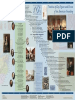 AmericanFoundingTimeline.pdfmerican Founding Timeline