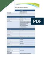 Impuestos de Guatemala y Centroamerica
