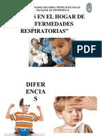 rotafolio RESPIRATORIO