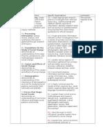 plc curriculum expectations ko