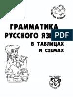 Grammatika Russkogo Jazyka v Tablitcah