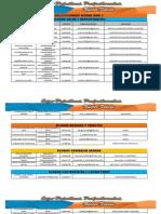 Plan de Localizacion Modalidad 2 (Sede Coro)