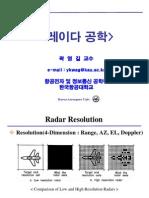 Ch9+High+Resolution+Radar+SAR