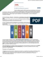 Business Process Management (BPM) y Software de Negocios
