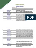 Subchefia Para Assuntos Jurídicos - EMENDAS