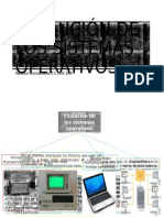 Evolucion Sistemas operativos