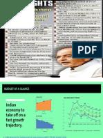 Budget Analysis 15-16