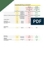 Piezoceramic Materials & Properties