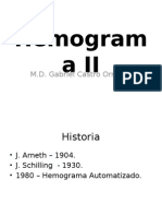Hemograma Resumen