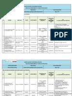 BPC Listado Comités Ética