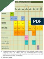 Vacinacao Universal Esquema Recomendado2012