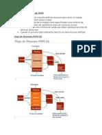 El flujo de procesos de PSP0.docx
