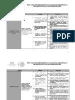 PPI Desempeño Docente EMS 2