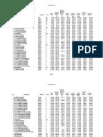 API Petro Technical Data Book