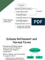 FunctionalDependencies-1
