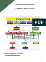 Resumo Administração Recursos Materiais 1