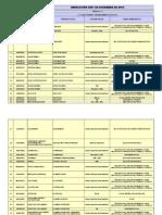 Medicamentos POS - Resolución 5521 de 2013
