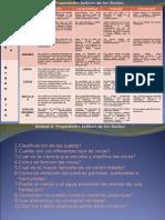 Unidad II Propiedades Ã-ndices de Los Suelos (1)