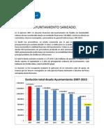Evolución Financiera Ayuntamiento de Chulilla 2007-2015