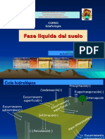 7. Fase Liquida Del Suelo