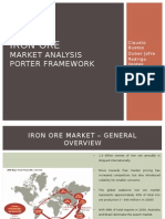 Iron Ore Group2015