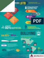Informe Comité IDAHOT y ONUSIDA para el día contra la homofobia y la transfobia