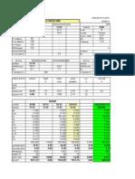 Cromatografia YPC-1456